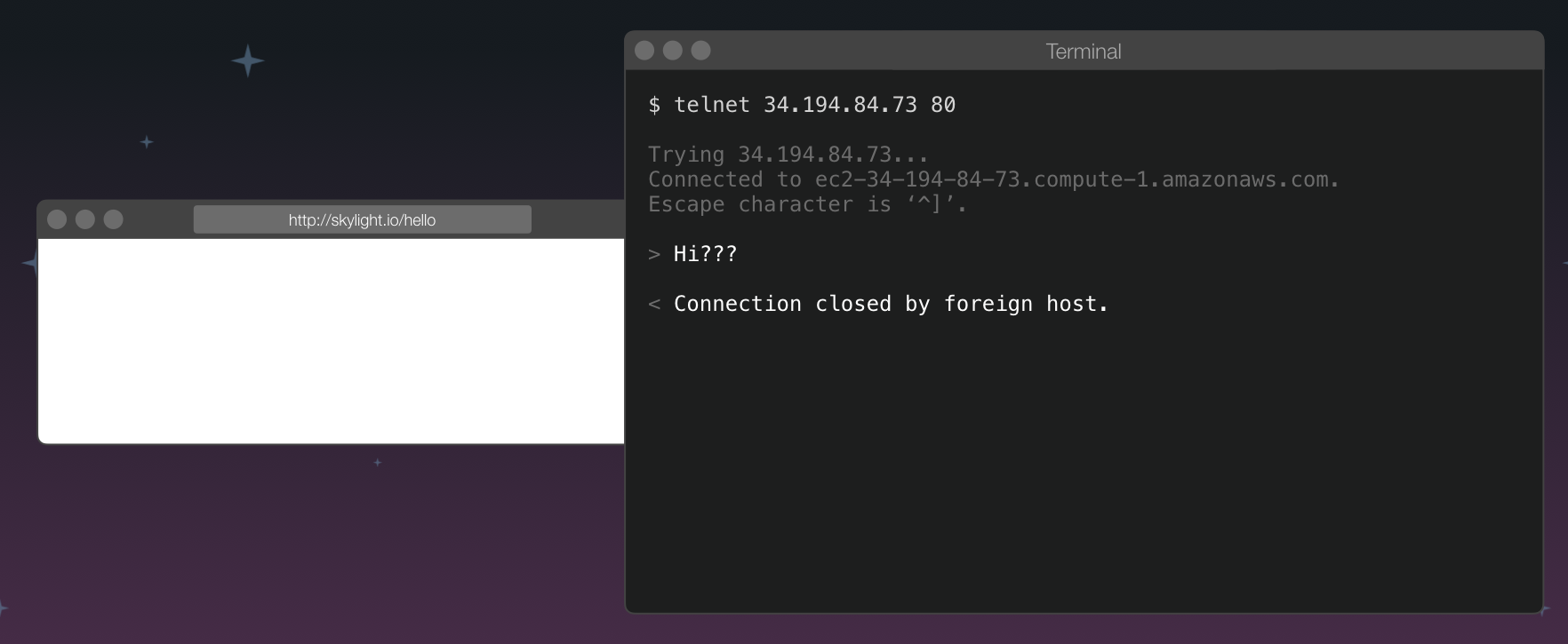 An example telnet session